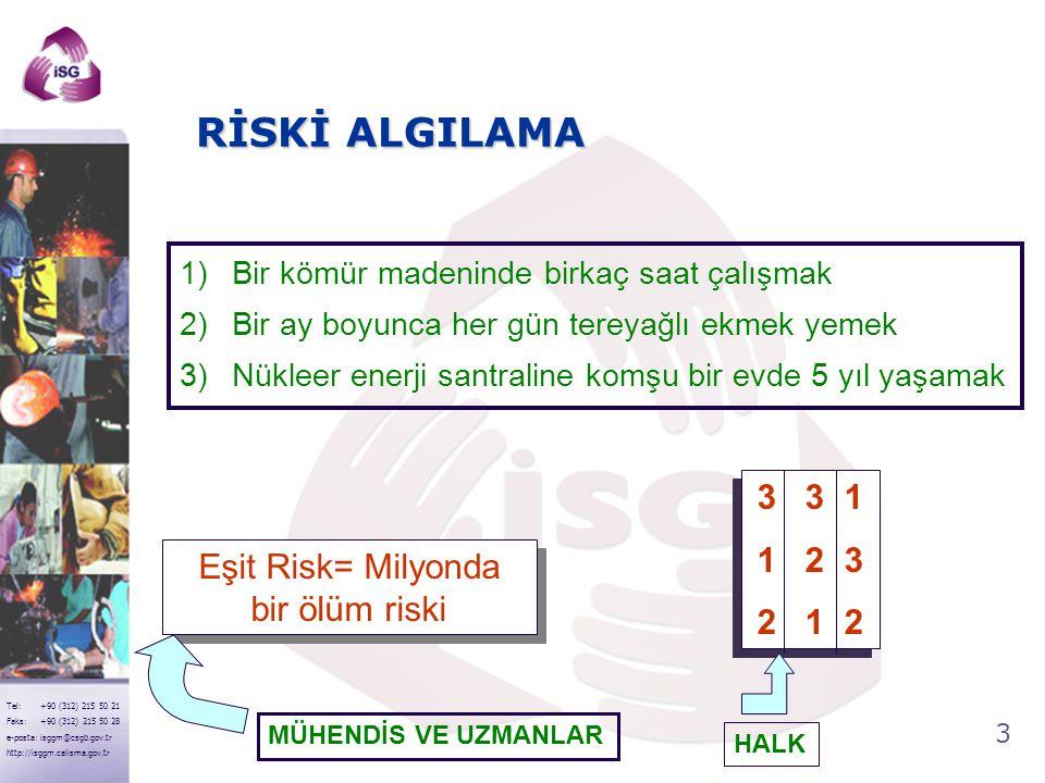 Eşit Risk= Milyonda bir ölüm riski