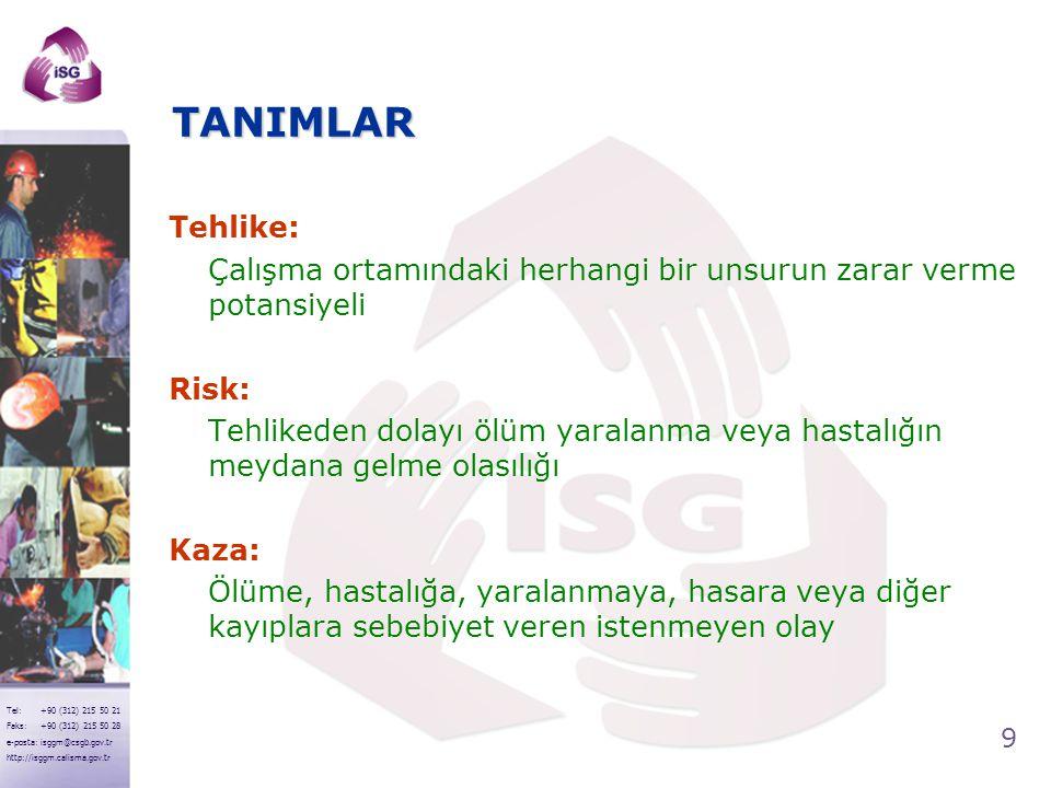 TANIMLAR Tehlike: Çalışma ortamındaki herhangi bir unsurun zarar verme potansiyeli. Risk: