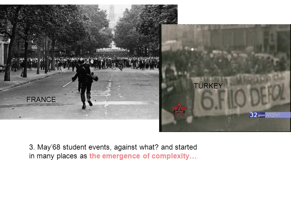 TURKEY FRANCE. 3. May'68 student events, against what.