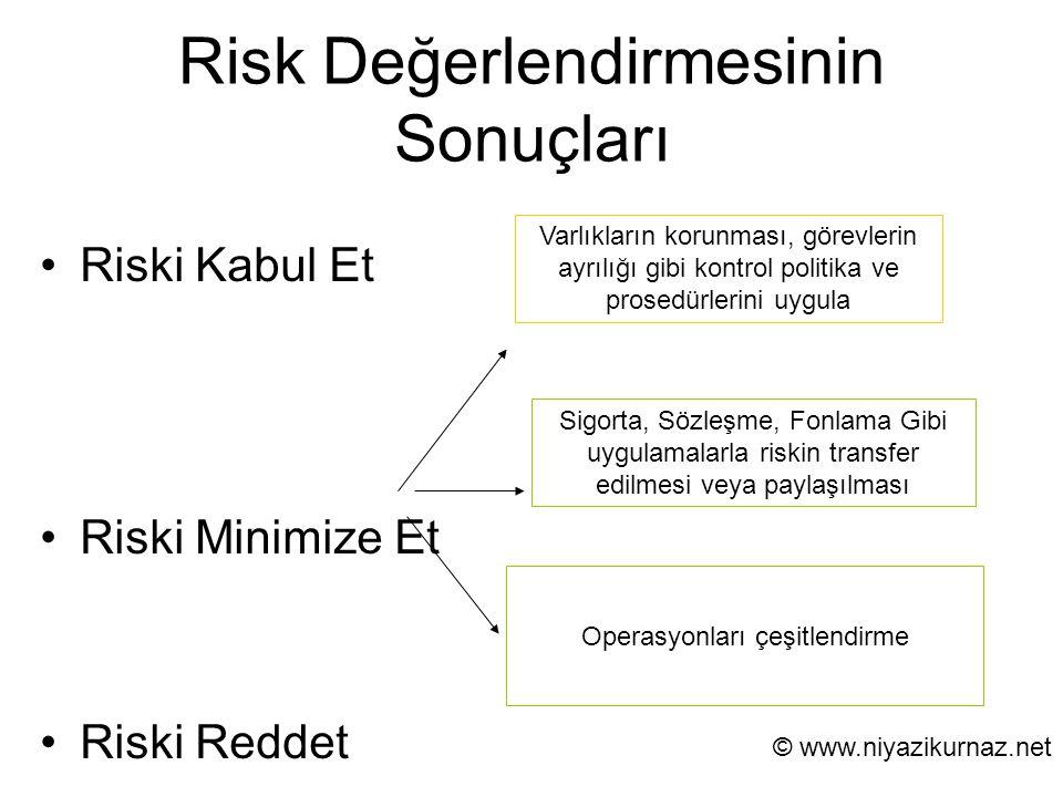 Risk Değerlendirmesinin Sonuçları