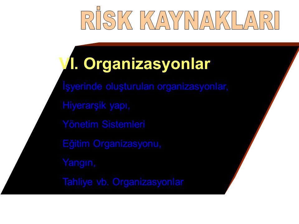 VI. Organizasyonlar RİSK KAYNAKLARI