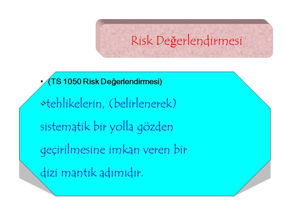 Risk Değerlendirmesi tehlikelerin, (belirlenerek)