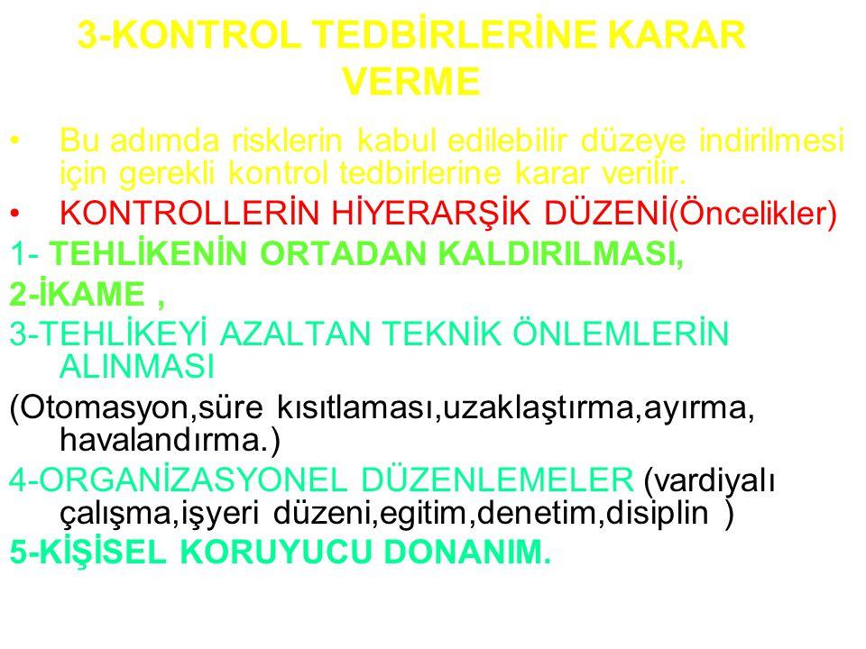 3-KONTROL TEDBİRLERİNE KARAR VERME