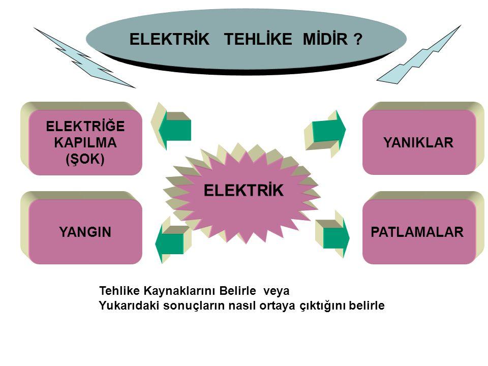 ELEKTRİK TEHLİKE MİDİR