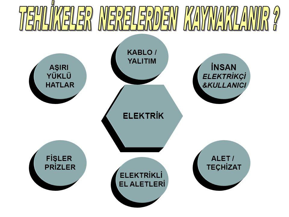 TEHLİKELER NERELERDEN KAYNAKLANIR