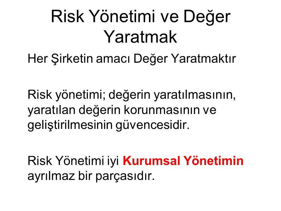 Risk Yönetimi ve Değer Yaratmak