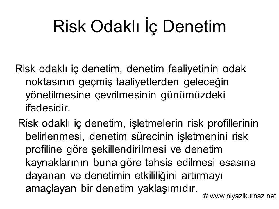 Risk Odaklı İç Denetim