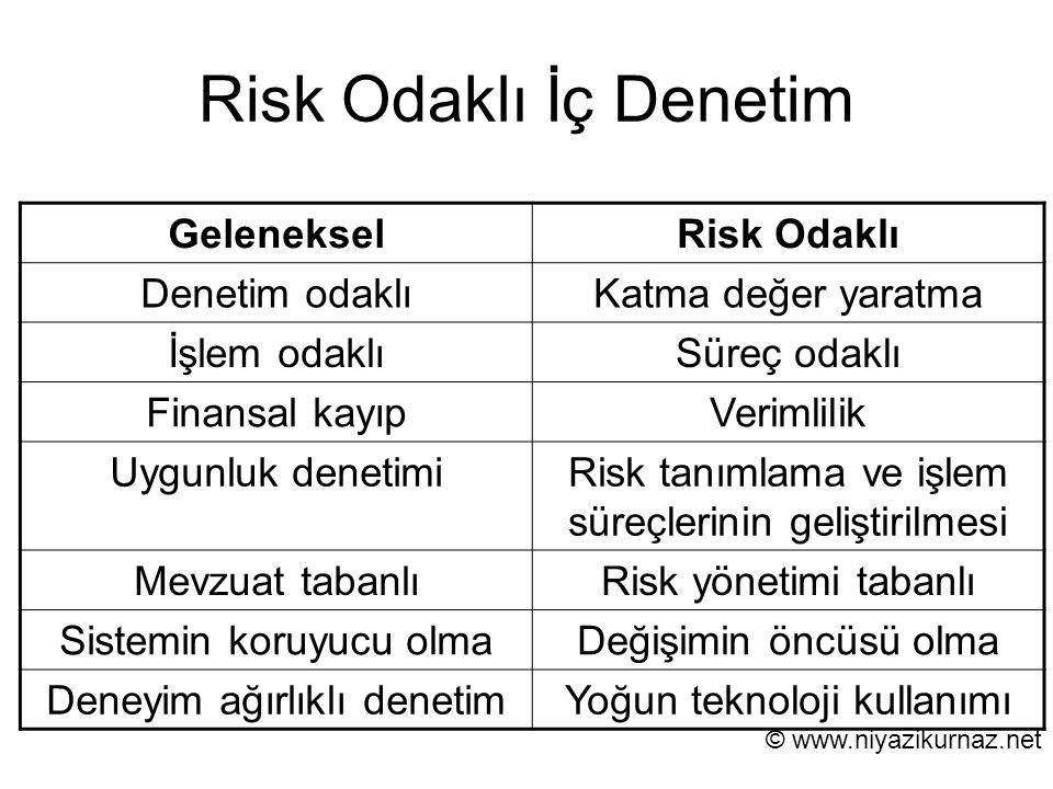 Risk Odaklı İç Denetim Geleneksel Risk Odaklı Denetim odaklı