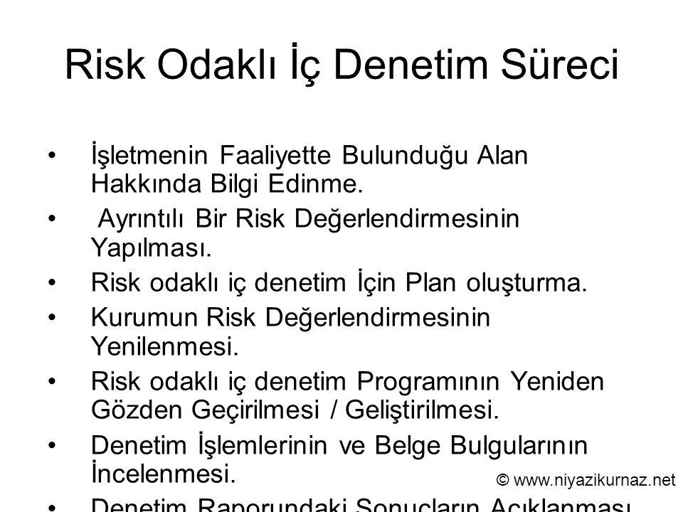 Risk Odaklı İç Denetim Süreci