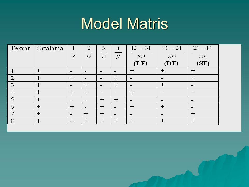 Model Matris