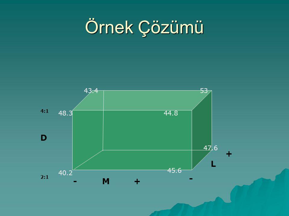 Örnek Çözümü 4:1 D 2:1 L - M + 47.6 - + 48.3 43.4 53 40.2 45.6 44.8