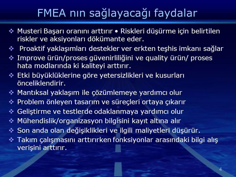 FMEA nın sağlayacağı faydalar