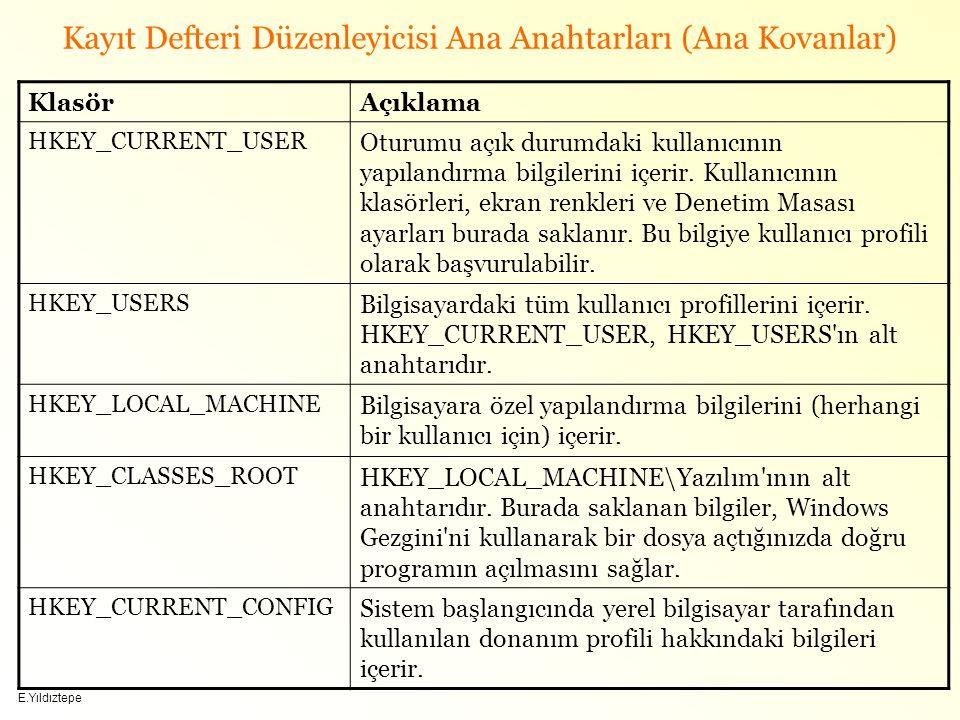Kayıt Defteri Düzenleyicisi Ana Anahtarları (Ana Kovanlar)