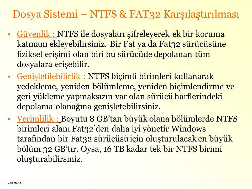 Dosya Sistemi – NTFS & FAT32 Karşılaştırılması
