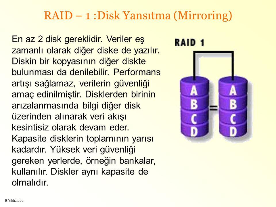 RAID – 1 :Disk Yansıtma (Mirroring)