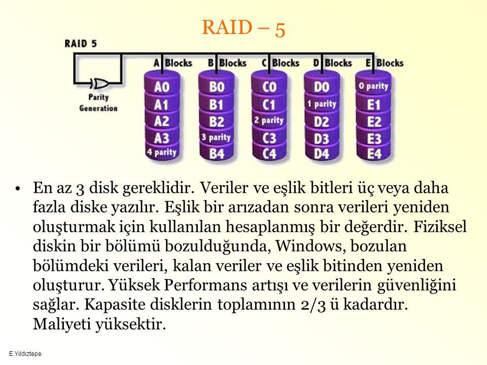 RAID – 5