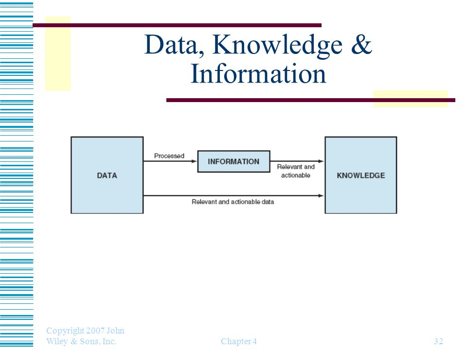 Data, Knowledge & Information