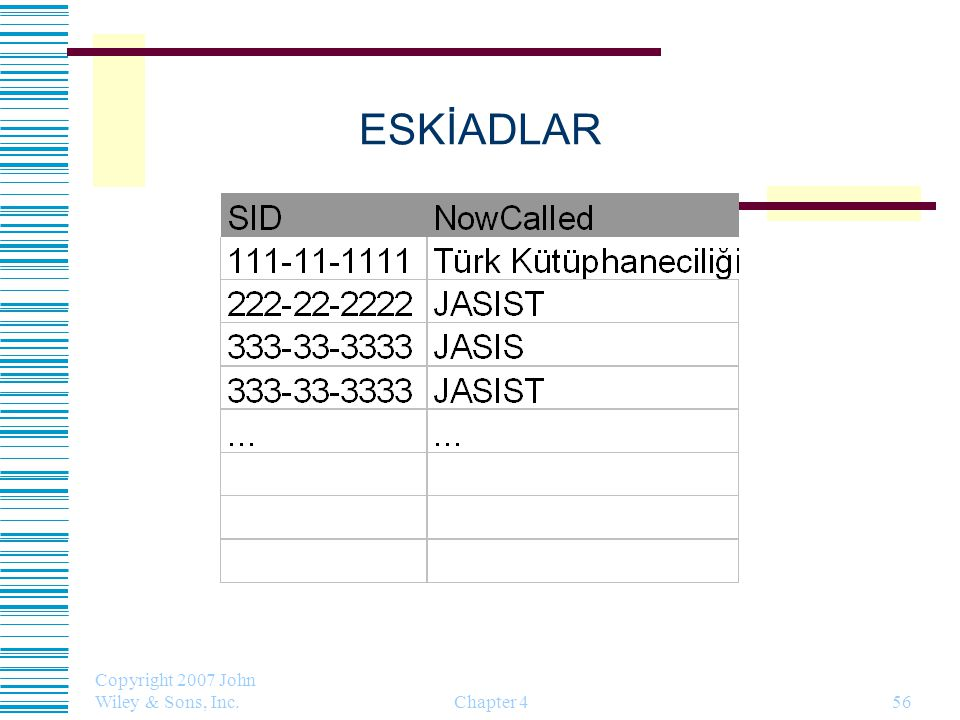 ESKİADLAR Copyright 2007 John Wiley & Sons, Inc. Chapter 4