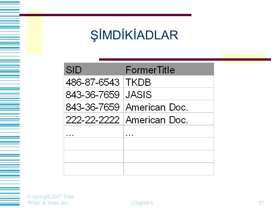 ŞİMDİKİADLAR Copyright 2007 John Wiley & Sons, Inc. Chapter 4