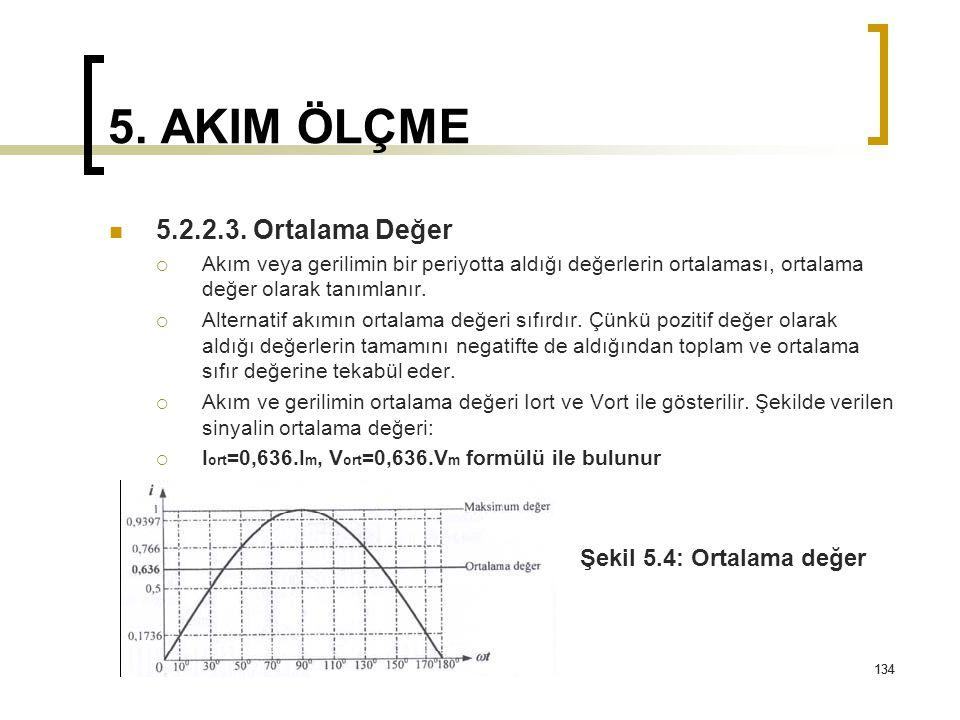 5. AKIM ÖLÇME 5.2.2.3. Ortalama Değer Şekil 5.4: Ortalama değer