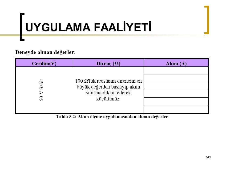 UYGULAMA FAALİYETİ 149