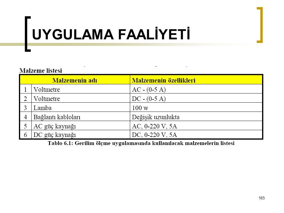 UYGULAMA FAALİYETİ 165