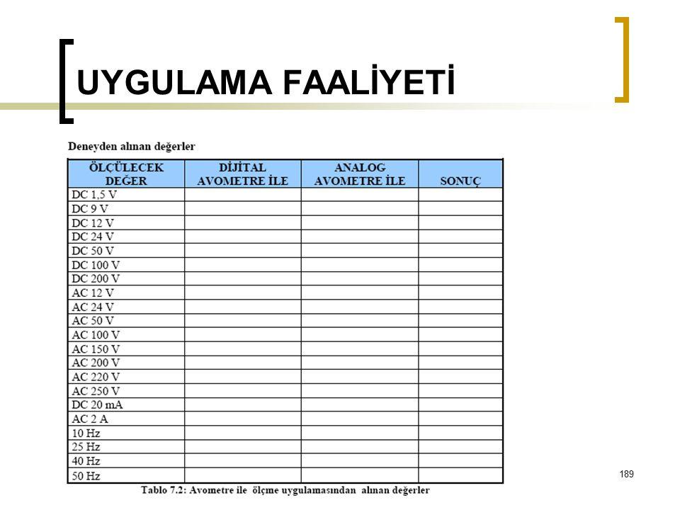 UYGULAMA FAALİYETİ 189
