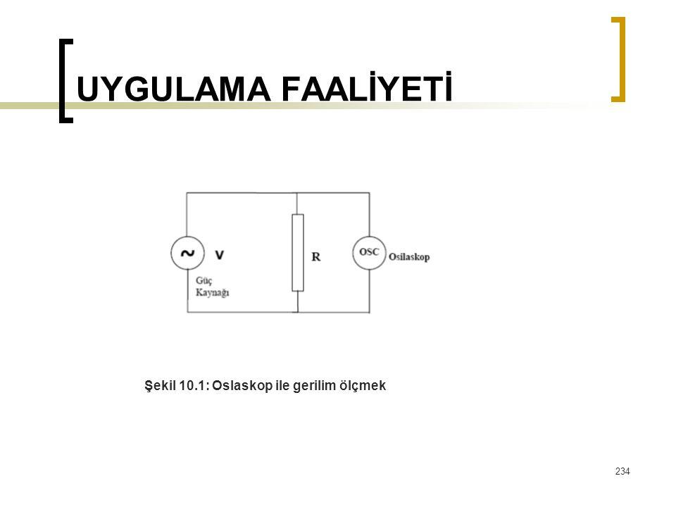 UYGULAMA FAALİYETİ Şekil 10.1: Oslaskop ile gerilim ölçmek