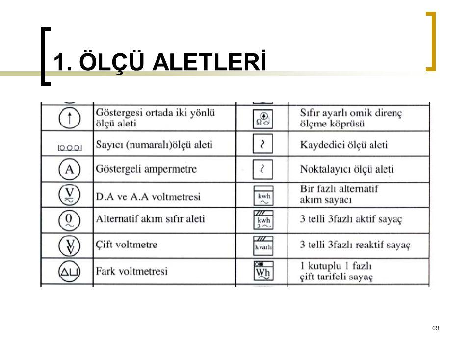 1. ÖLÇÜ ALETLERİ 69