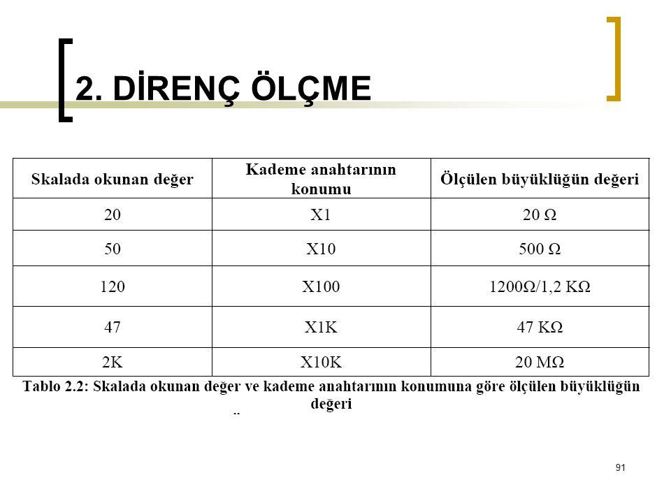 2. DİRENÇ ÖLÇME 91
