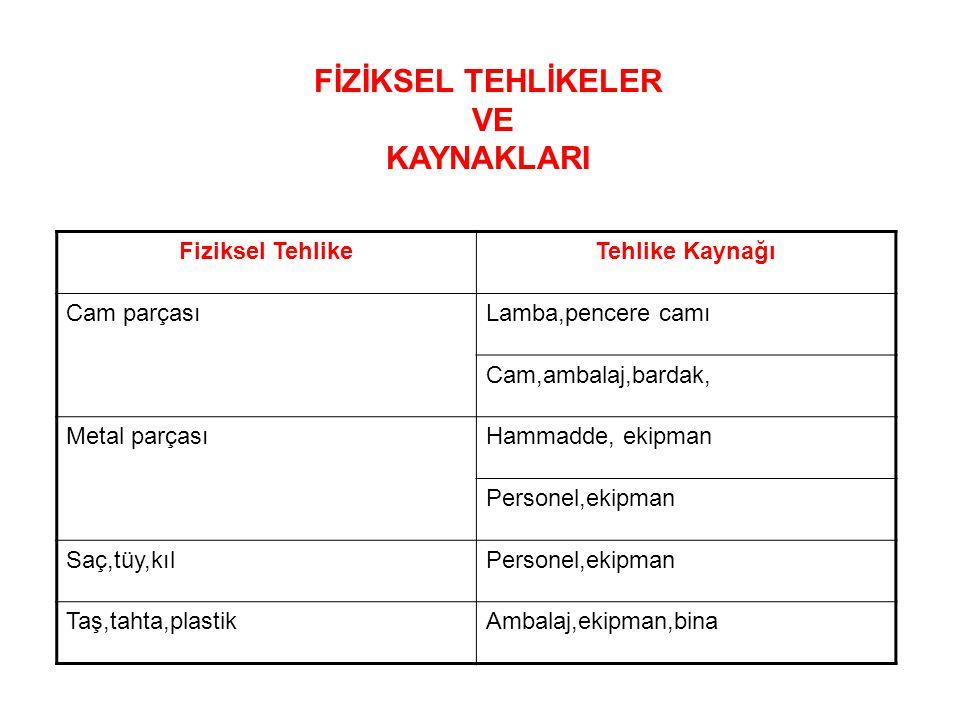FİZİKSEL TEHLİKELER VE KAYNAKLARI