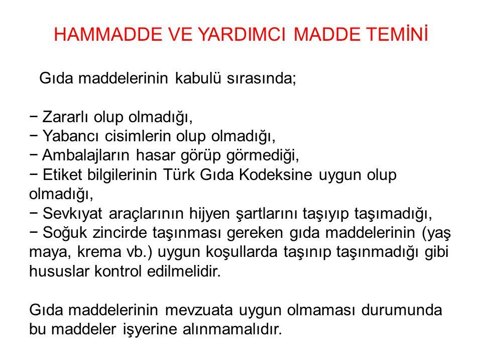 HAMMADDE VE YARDIMCI MADDE TEMİNİ