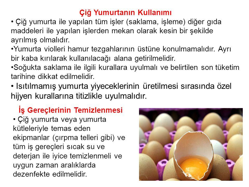 Çiğ Yumurtanın Kullanımı İş Gereçlerinin Temizlenmesi
