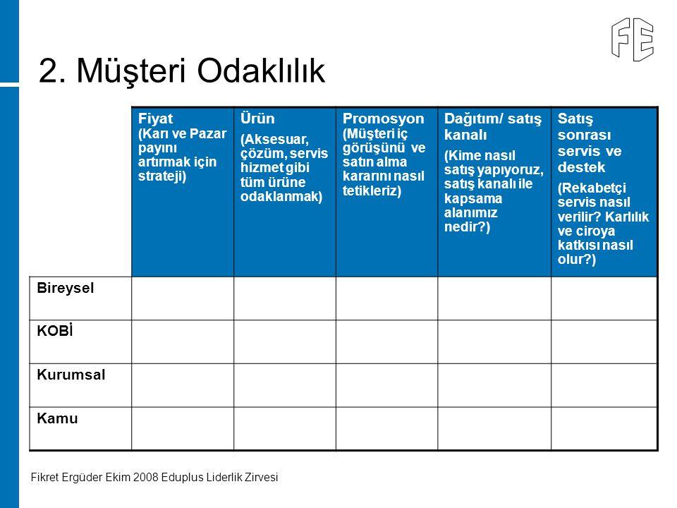 2. Müşteri Odaklılık D100_DAY1 SHOWFILE v4.ppt. Fiyat (Karı ve Pazar payını artırmak için strateji)
