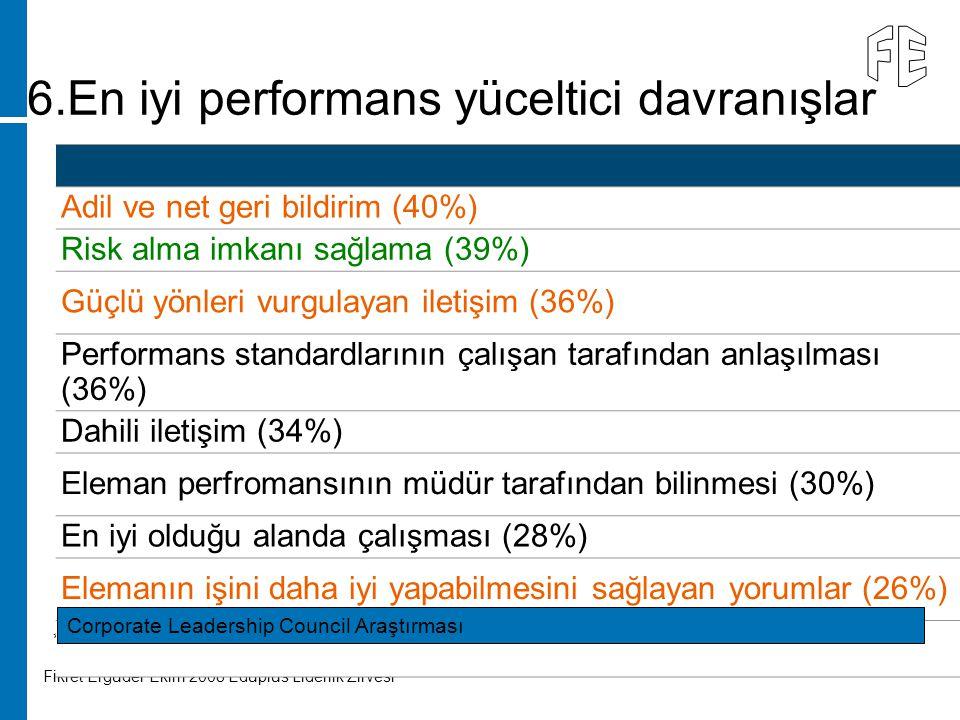 6.En iyi performans yüceltici davranışlar