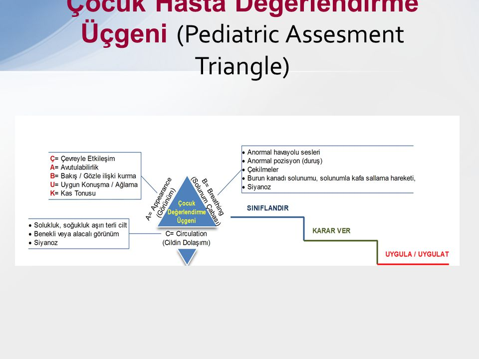 Çocuk Hasta Değerlendirme Üçgeni (Pediatric Assesment Triangle)