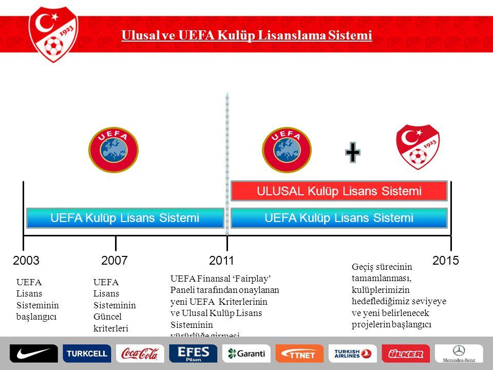 Ulusal ve UEFA Kulüp Lisanslama Sistemi