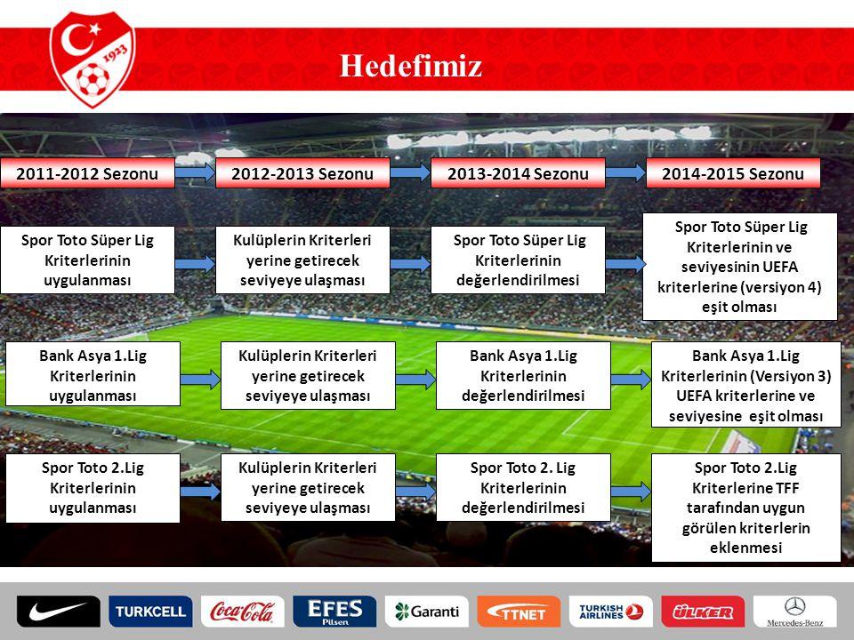 Hedefimiz 2011-2012 Sezonu 2012-2013 Sezonu 2013-2014 Sezonu