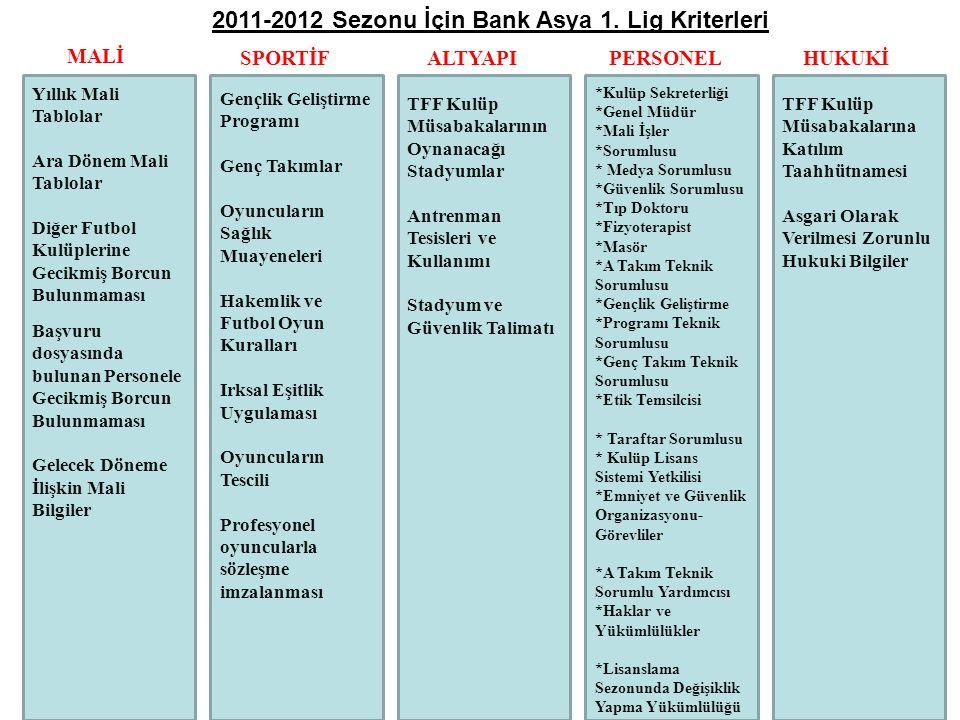 2011-2012 Sezonu İçin Bank Asya 1. Lig Kriterleri