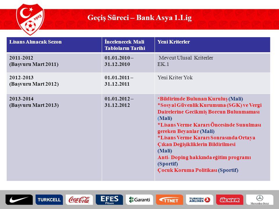 Geçiş Süreci – Bank Asya 1.Lig
