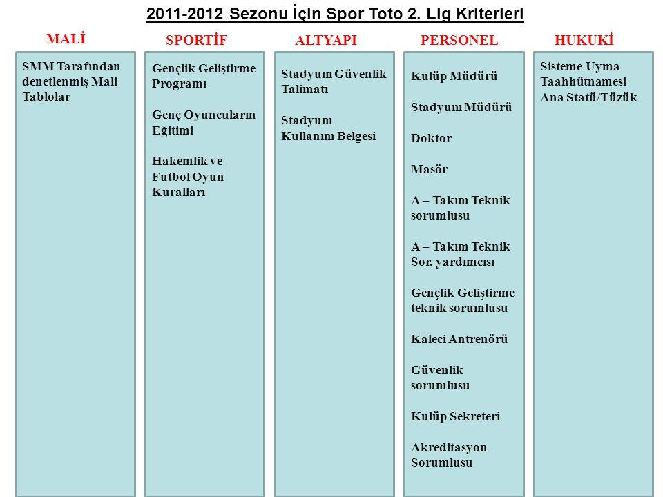 2011-2012 Sezonu İçin Spor Toto 2. Lig Kriterleri