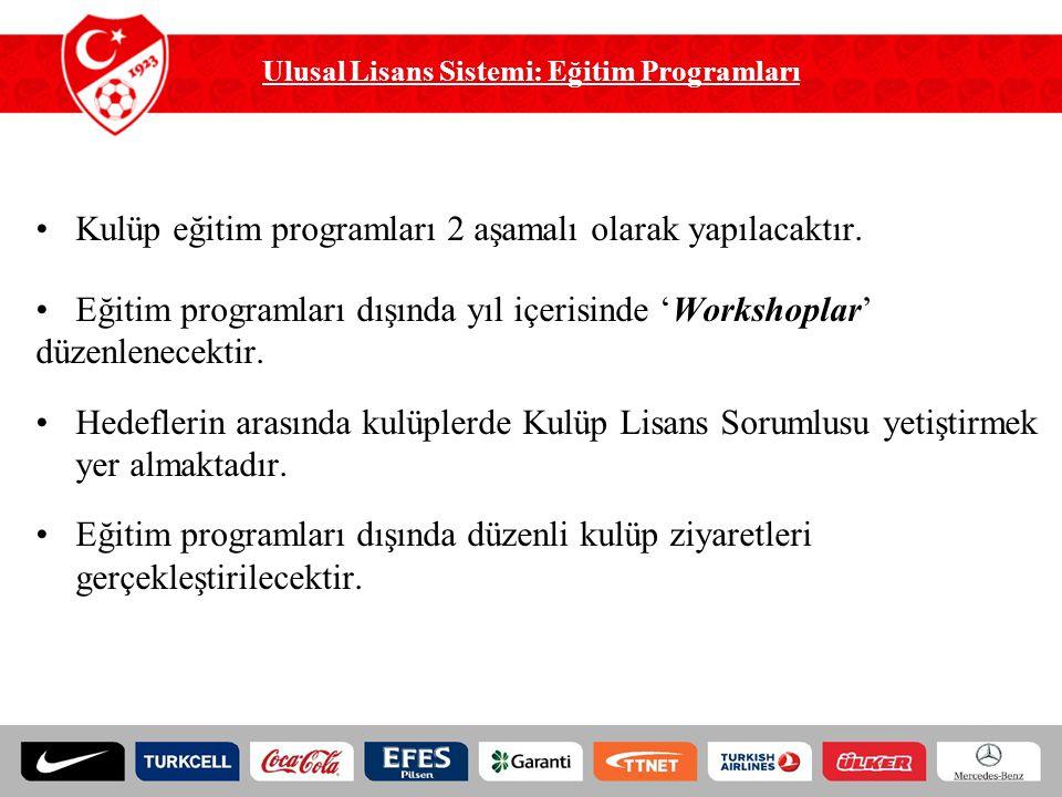 Ulusal Lisans Sistemi: Eğitim Programları