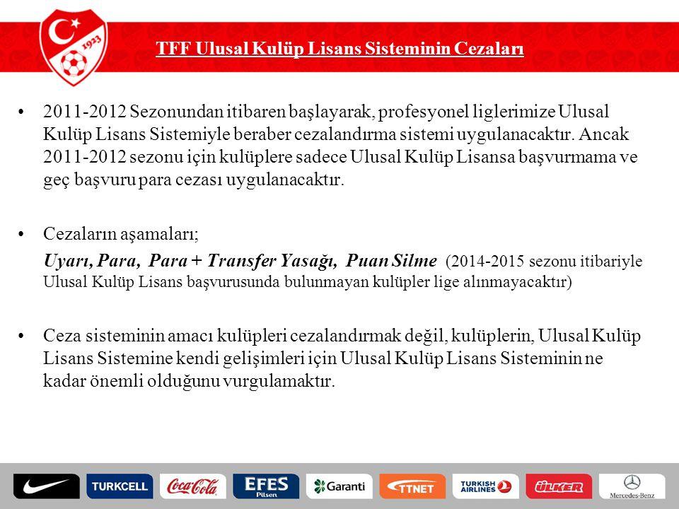 TFF Ulusal Kulüp Lisans Sisteminin Cezaları