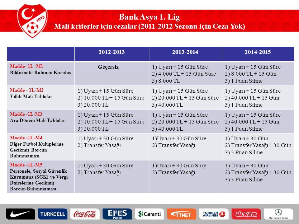 Bank Asya 1. Lig Mali kriterler için cezalar (2011-2012 Sezonu için Ceza Yok)