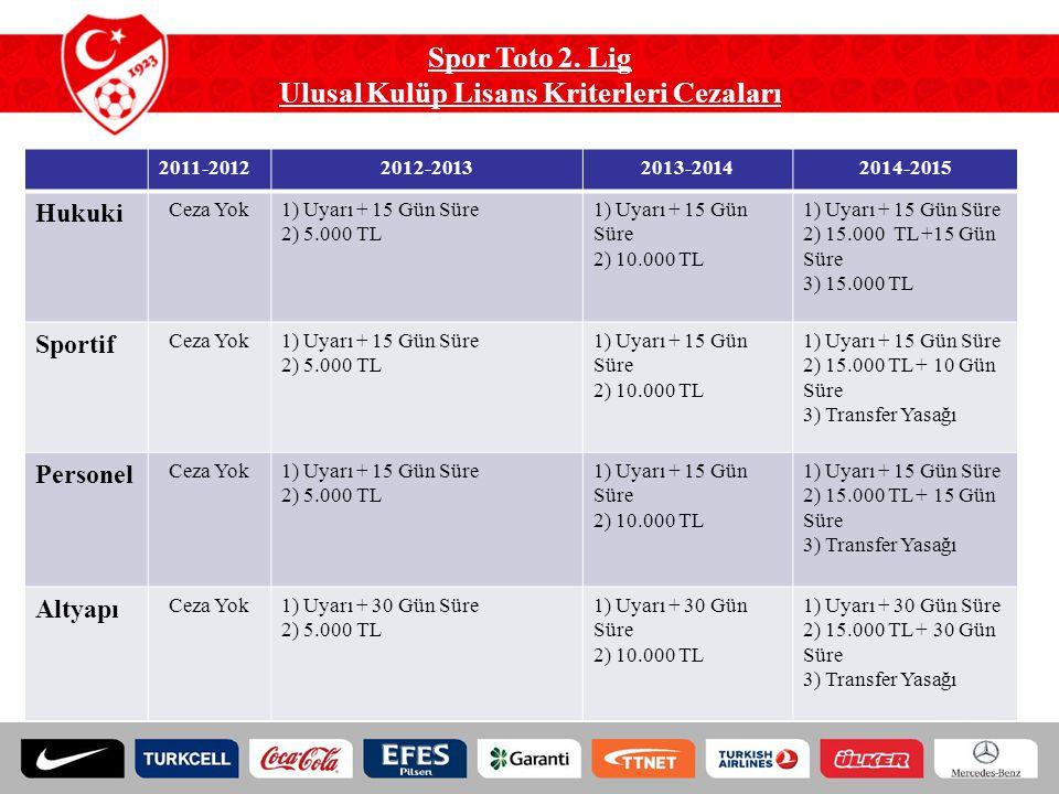 Spor Toto 2. Lig Ulusal Kulüp Lisans Kriterleri Cezaları