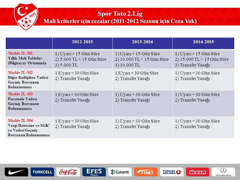 Spor Toto 2.Lig Mali kriterler için cezalar (2011-2012 Sezonu için Ceza Yok)