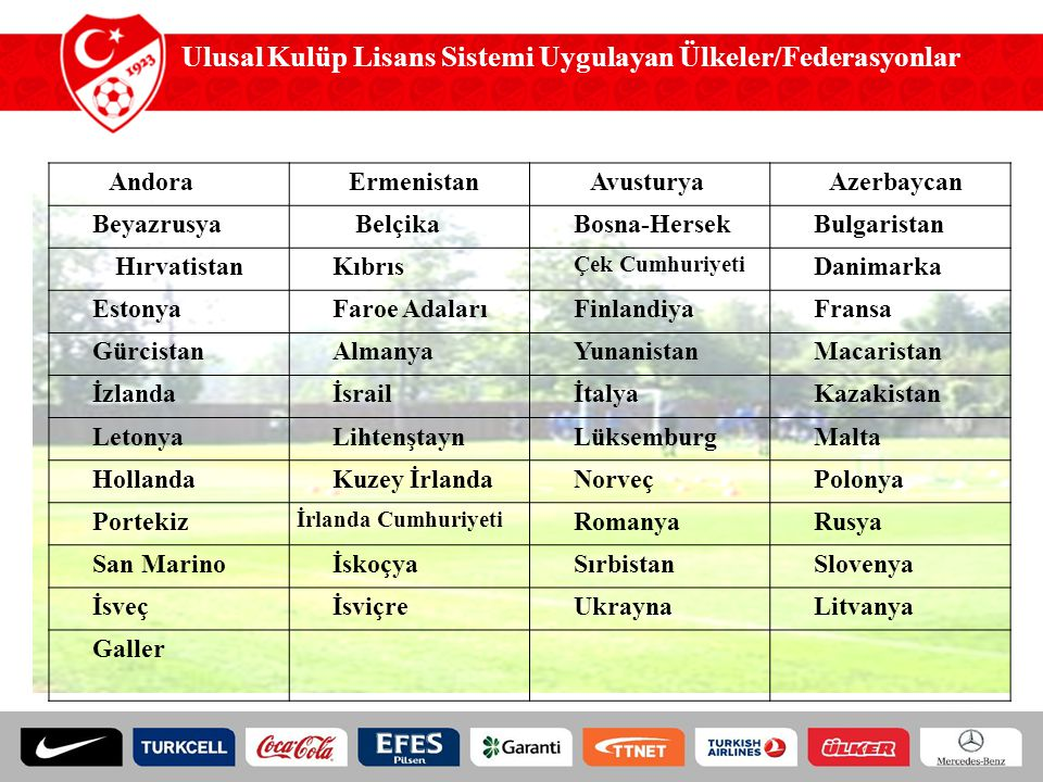 Ulusal Kulüp Lisans Sistemi Uygulayan Ülkeler/Federasyonlar