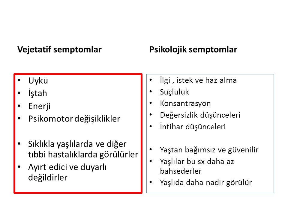 Psikolojik semptomlar