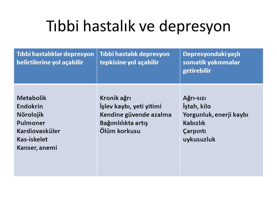 Tıbbi hastalık ve depresyon