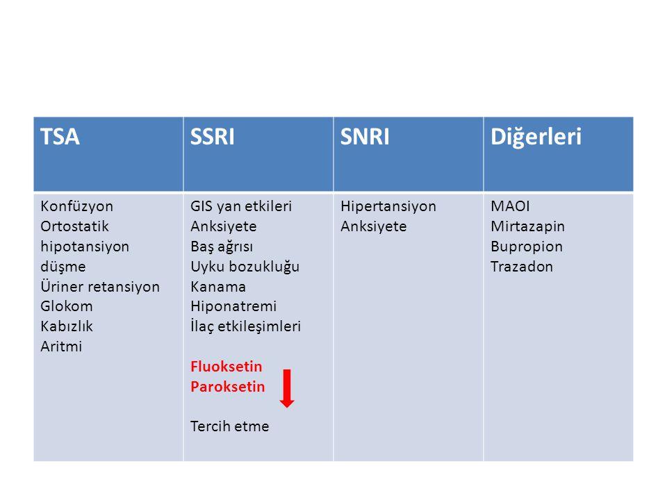 TSA SSRI SNRI Diğerleri Konfüzyon Ortostatik hipotansiyon düşme